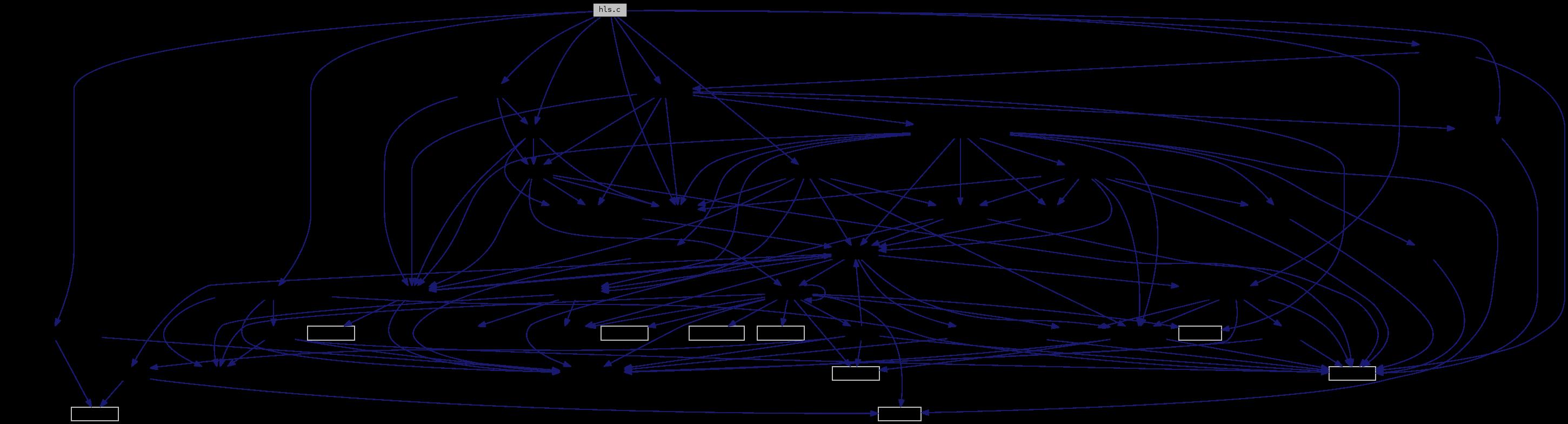 FFmpeg: hls c File Reference - Paris Hackday Code - Sound Software