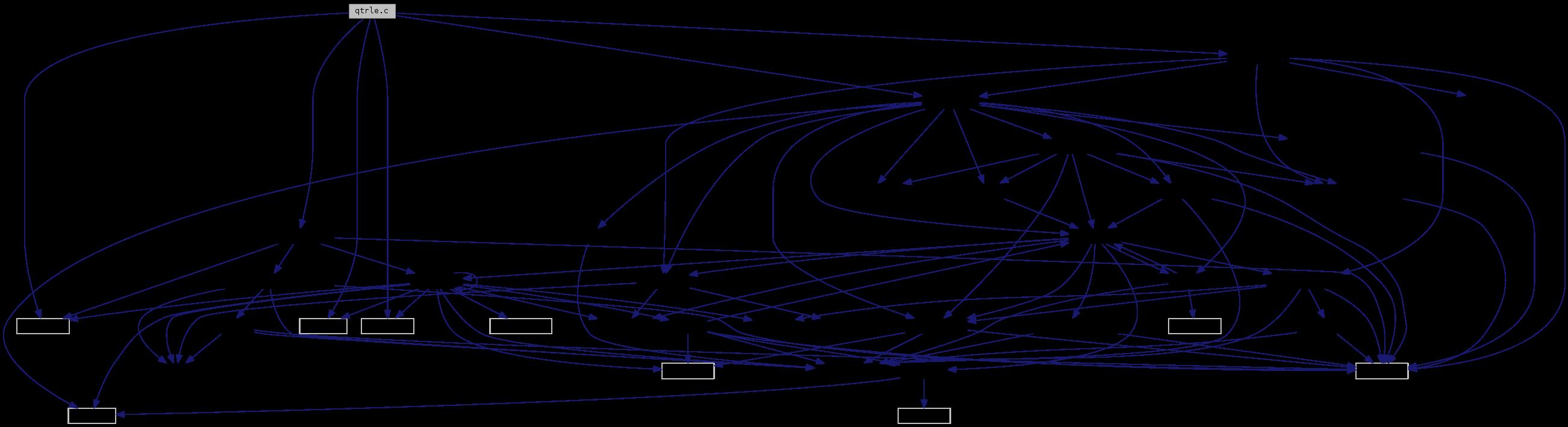 FFmpeg: qtrle c File Reference - Paris Hackday Code - Sound